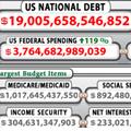 United States debt